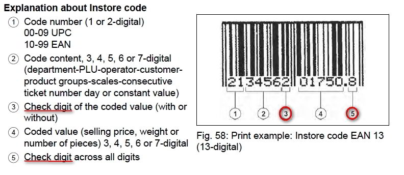 Price Check Digit або Price Verifier Check Digit Calculation for Price/Weight Fields